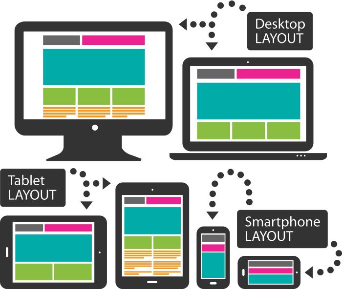 website-giao-dien-mobile